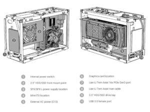 מחשב גיימרים לעריכות וידאו / גרפיקאים ועריכה מקצועי הקטן בעולם  A4-SFX  RTX 3070 OC Edition 8GB