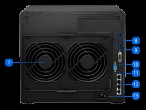 שרת אחסון מקצועי NAS ללא כוננים Synology DiskStation DS2415+ 12-Bay