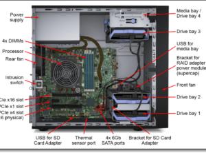 LENOVO SERVER ST50 ST50 Xeon E-2124G 4C 3.4GHz  8MB Cache/71W,8GB,2x1TB SATA HDD,1x250W,AMT,Slim DVD-RW שלוש שנות אחריות באתר הלקוח